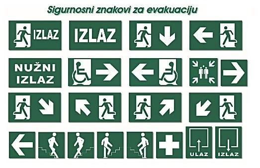 sigurnosni znakovi